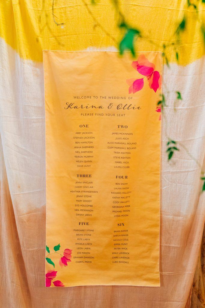 unique wedding table plan idea